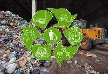 Утилизация отходов: легко и быстро